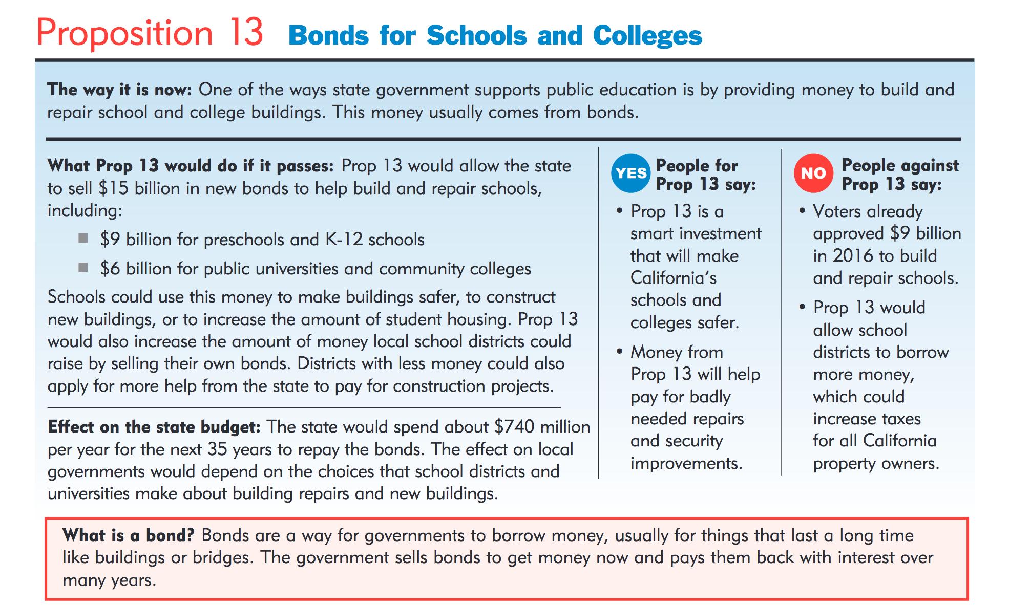 Prop 13 Bond measure described
